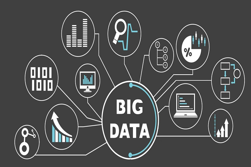 Ensuring big data doesn't mean big confusion in the asset swamp